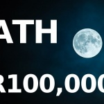 New All-Time-High: Bitcoin Passes R100,000