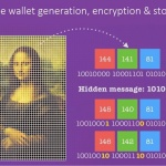 New software lets you hide your wallets securely in plain sight